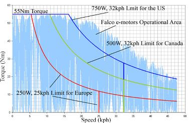 Hxm_Torque_Speed_Curve-379x245