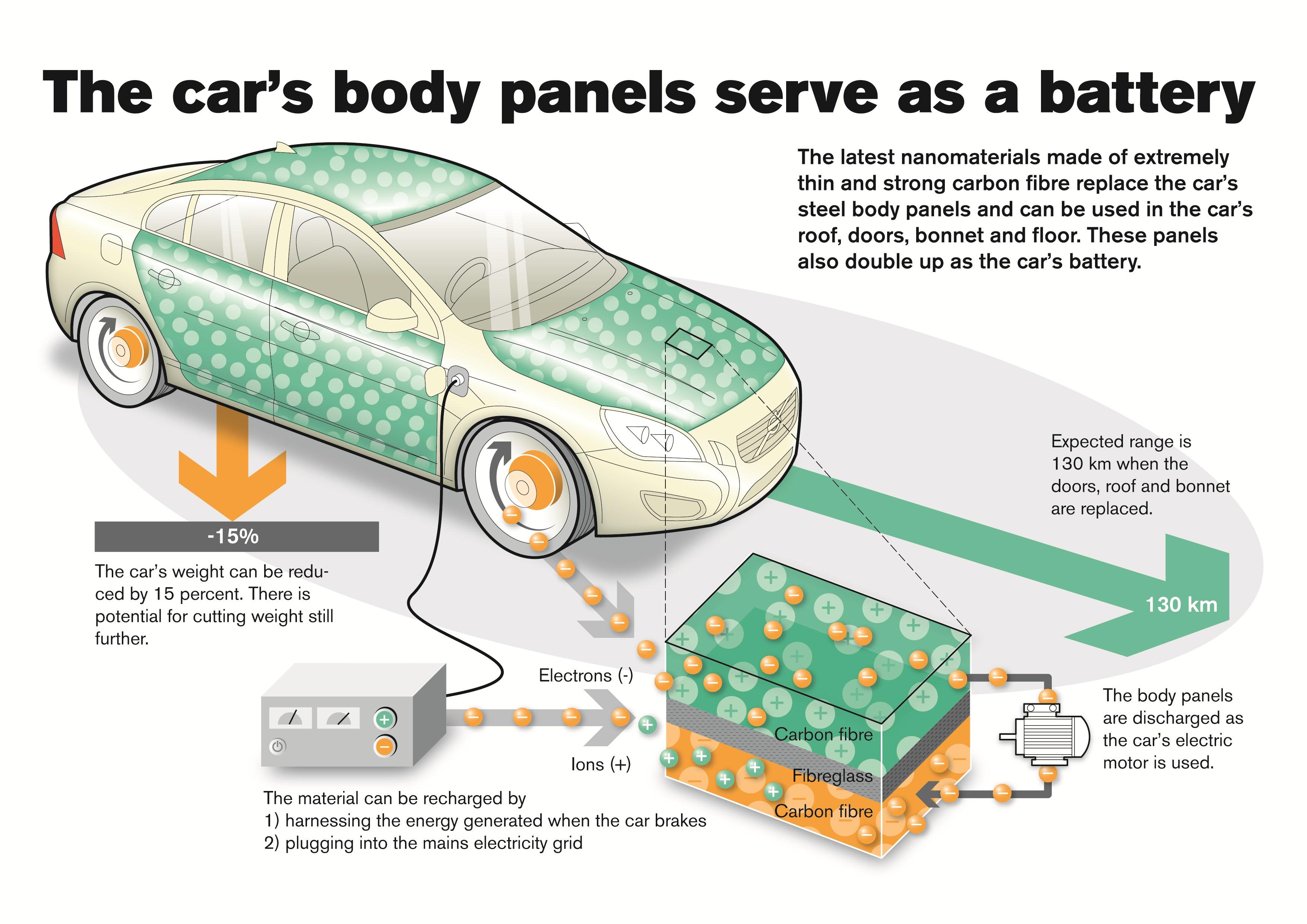 Volvo_battery_panel (3)